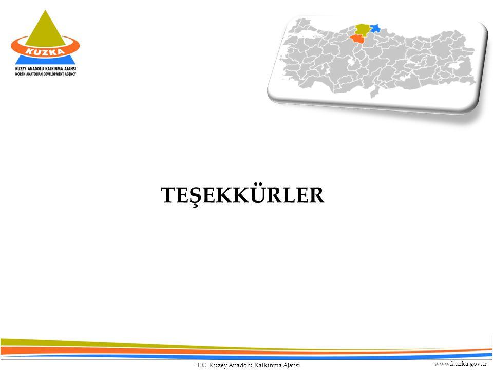 T.C. Kuzey Anadolu Kalkınma Ajansı www.kuzka.gov.tr TEŞEKKÜRLER