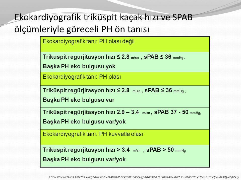 Ekokardiyografik triküspit kaçak hızı ve SPAB ölçümleriyle göreceli PH ön tanısı Ekokardiyografik tanı: PH olası değil Triküspit regürjitasyon hızı ≤