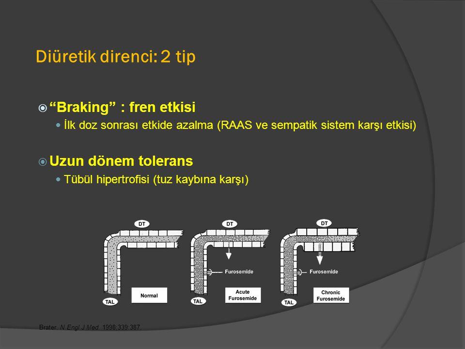 Diüretik direnci: 2 tip  Braking : fren etkisi İlk doz sonrası etkide azalma (RAAS ve sempatik sistem karşı etkisi)  Uzun dönem tolerans Tübül hipertrofisi (tuz kaybına karşı) Brater.