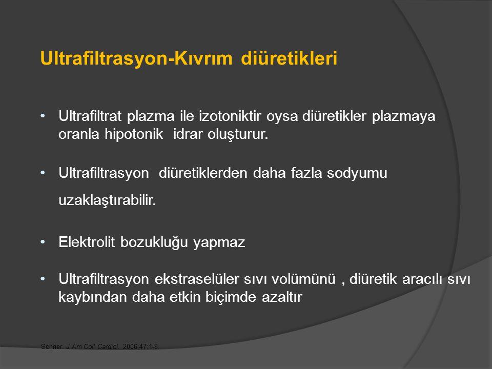 Ultrafiltrasyon-Kıvrım diüretikleri Schrier. J Am Coll Cardiol.