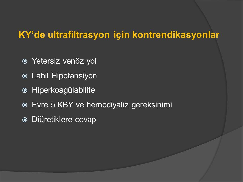 KY'de ultrafiltrasyon için kontrendikasyonlar  Yetersiz venöz yol  Labil Hipotansiyon  Hiperkoagülabilite  Evre 5 KBY ve hemodiyaliz gereksinimi  Diüretiklere cevap