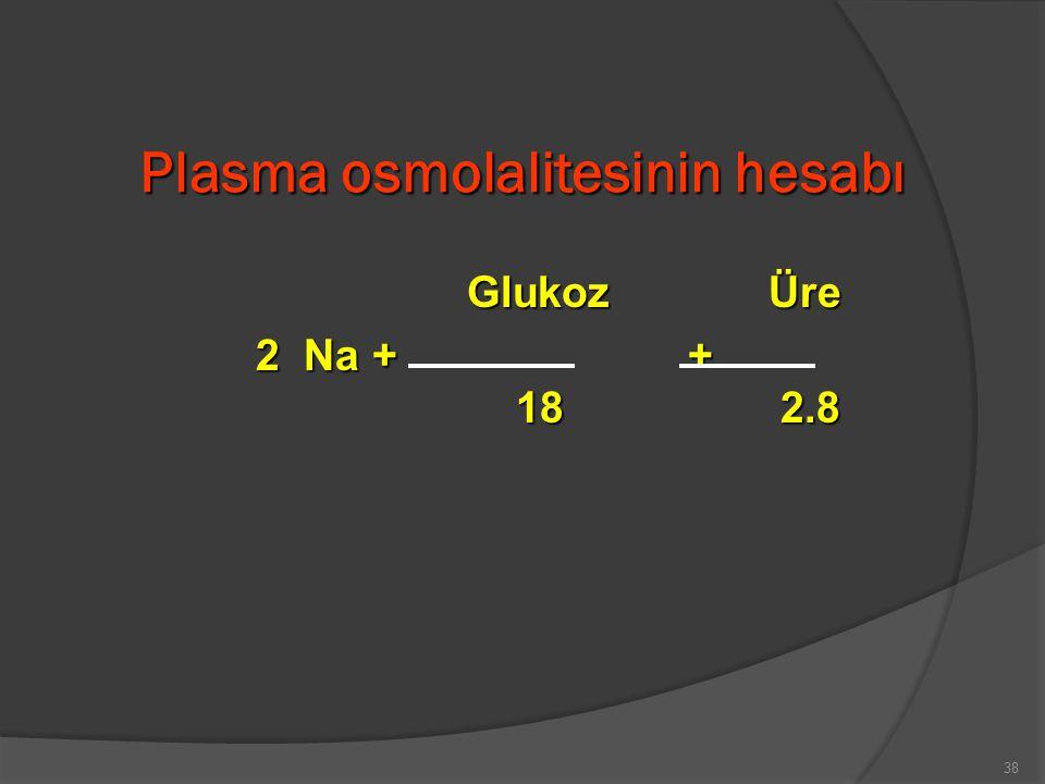 Plasma osmolalitesinin hesabı Glukoz Üre Glukoz Üre 2 Na + + 18 2.8 18 2.8 38