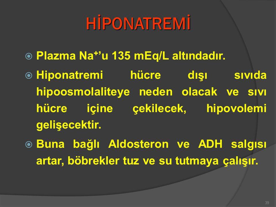 HİPONATREMİ  Plazma Na + 'u 135 mEq/L altındadır.