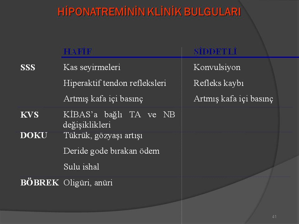 HİPONATREMİNİN KLİNİK BULGULARI 41