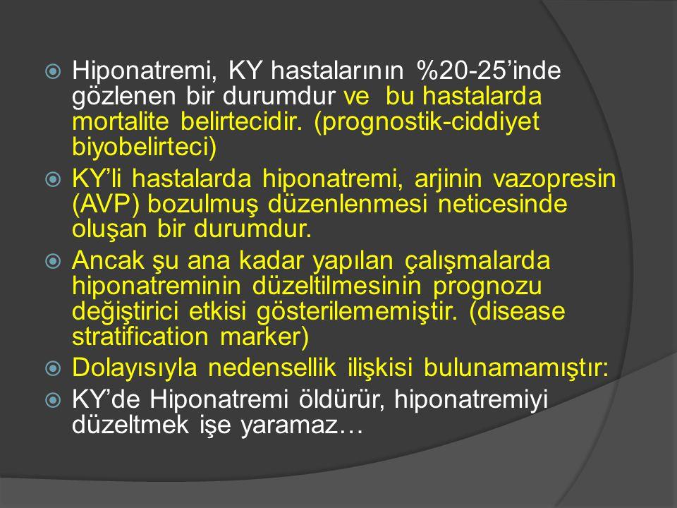  Hiponatremi, KY hastalarının %20-25'inde gözlenen bir durumdur ve bu hastalarda mortalite belirtecidir.