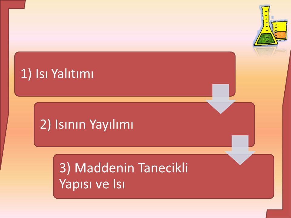 1) Isı Yalıtımı2) Isının Yayılımı 3) Maddenin Tanecikli Yapısı ve Isı