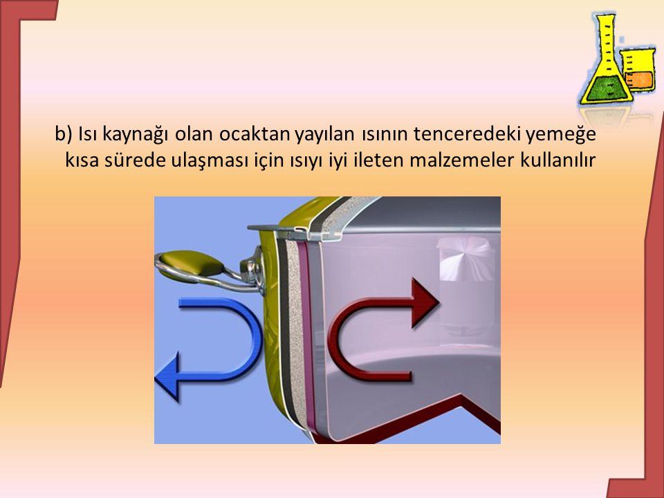 b) Isı kaynağı olan ocaktan yayılan ısının tenceredeki yemeğe kısa sürede ulaşması için ısıyı iyi ileten malzemeler kullanılır