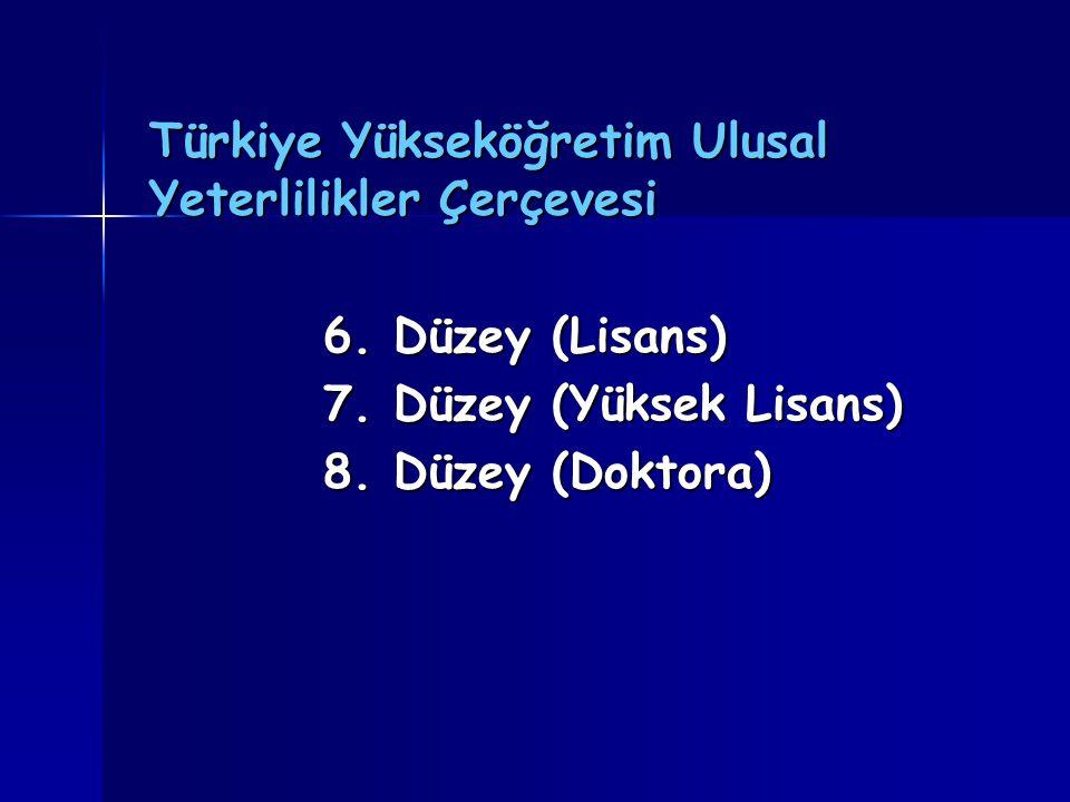 Türkiye Yükseköğretim Ulusal Yeterlilikler Çerçevesi 6. Düzey (Lisans) 7. Düzey (Yüksek Lisans) 8. Düzey (Doktora)