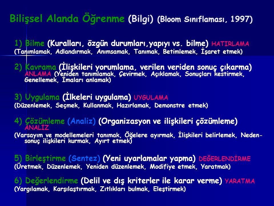 Bilişsel Alanda Öğrenme (Bilgi) (Bloom Sınıflaması, 1997) 1) Bilme (Kuralları, özgün durumları,yapıyı vs. bilme) HATIRLAMA (Tanımlamak, Adlandırmak, A