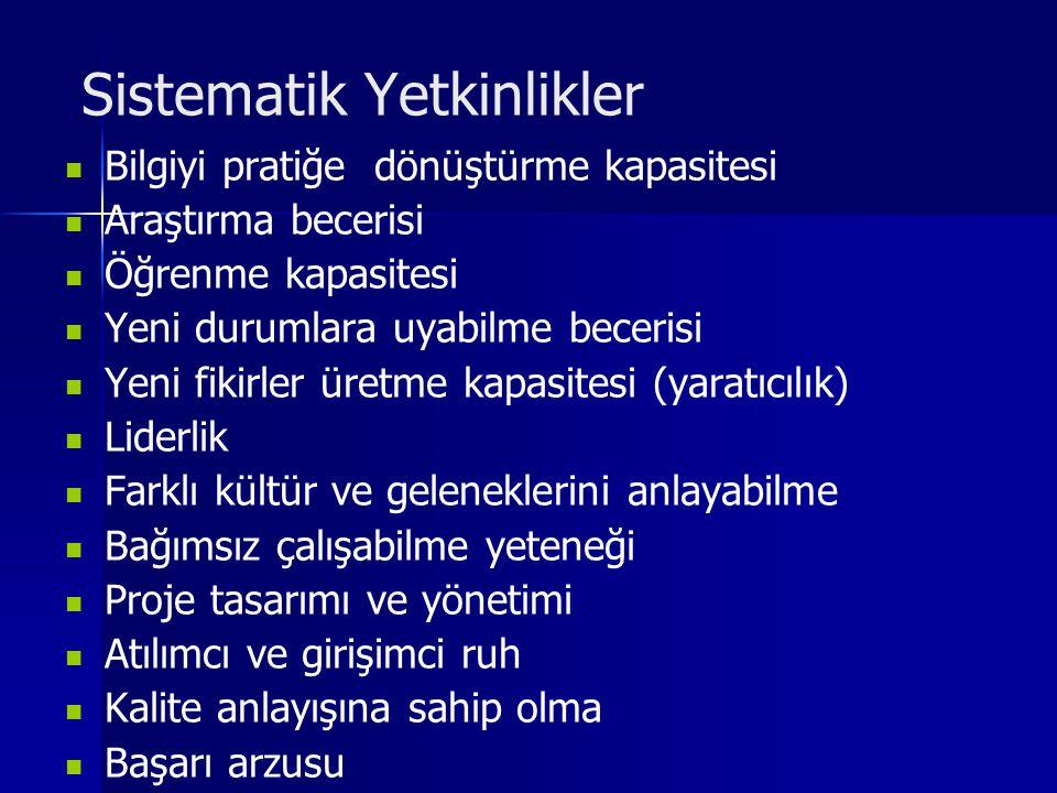 Türkiye Yükseköğretim Ulusal Yeterlilikler Çerçevesi 6.