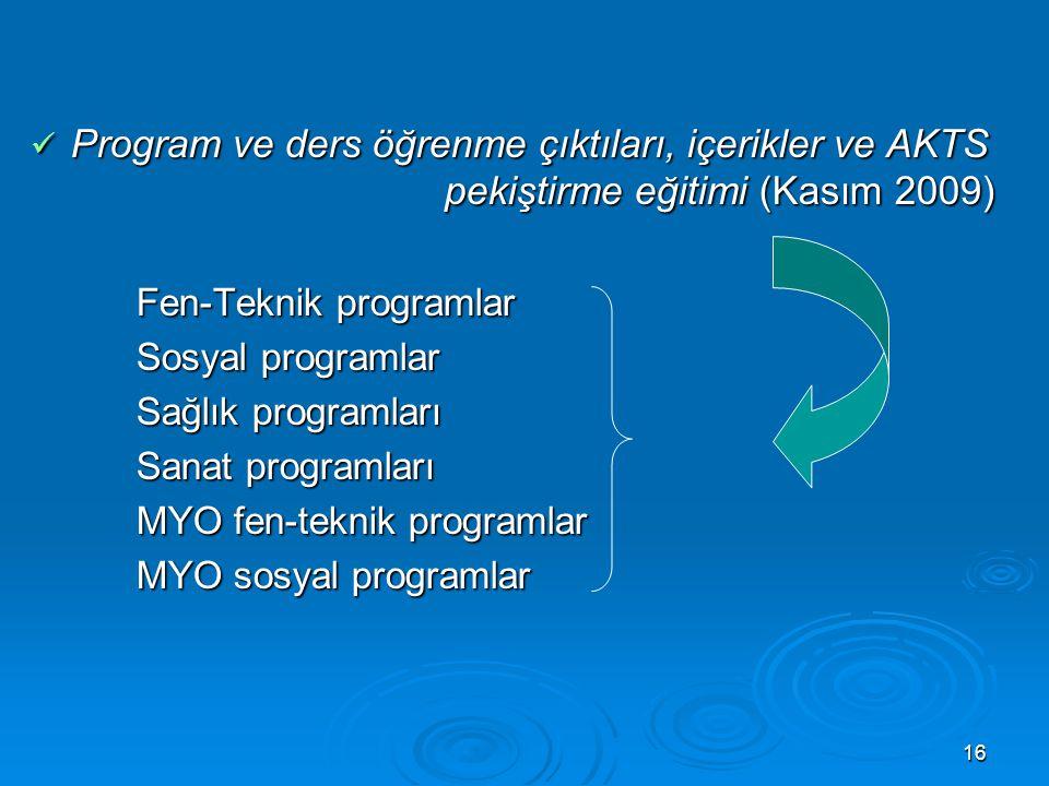 16 Program ve ders öğrenme çıktıları, içerikler ve AKTS pekiştirme eğitimi (Kasım 2009) Program ve ders öğrenme çıktıları, içerikler ve AKTS pekiştirme eğitimi (Kasım 2009) Fen-Teknik programlar Sosyal programlar Sağlık programları Sanat programları MYO fen-teknik programlar MYO sosyal programlar