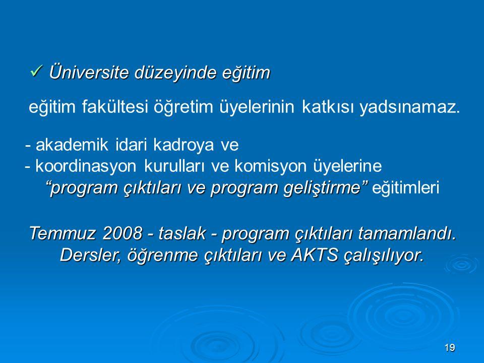 19 Üniversite düzeyinde eğitim Üniversite düzeyinde eğitim eğitim fakültesi öğretim üyelerinin katkısı yadsınamaz.