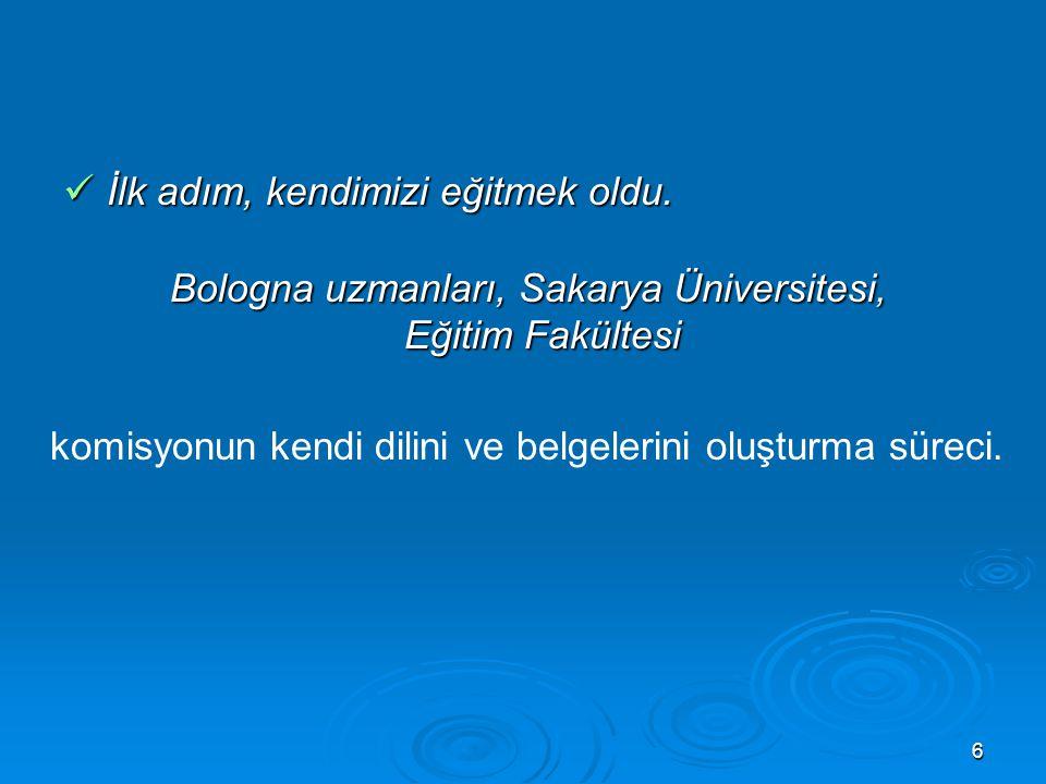 17 Bilgi sisteminin üniversiteye tanıtımı, öneri ve eleştirilerin alınması (16 Eylül 2009) Bilgi sisteminin üniversiteye tanıtımı, öneri ve eleştirilerin alınması (16 Eylül 2009) Bilgi sistemi kılavuzu ve kullanım eğitimi (Aralık 2009) Bilgi sistemi kılavuzu ve kullanım eğitimi (Aralık 2009) 2 saatlik toplam 14 eğitim toplantısı Hizmet içi eğitim ve yönetmelik çalışmaları (Mayıs 2010) Hizmet içi eğitim ve yönetmelik çalışmaları (Mayıs 2010) eğitim-öğretim, ölçme ve değerlendirme eğitimleri SENATO onayı ve 2010-11 öğretim yılı uygulaması (Mayıs 2010) SENATO onayı ve 2010-11 öğretim yılı uygulaması (Mayıs 2010)