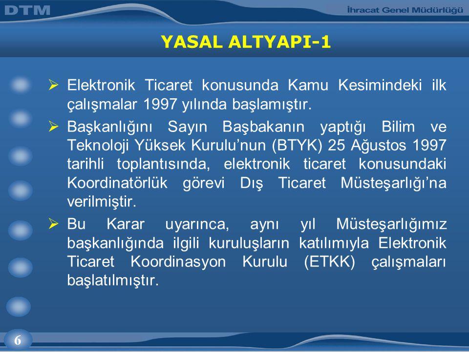 6 YASAL ALTYAPI-1  Elektronik Ticaret konusunda Kamu Kesimindeki ilk çalışmalar 1997 yılında başlamıştır.