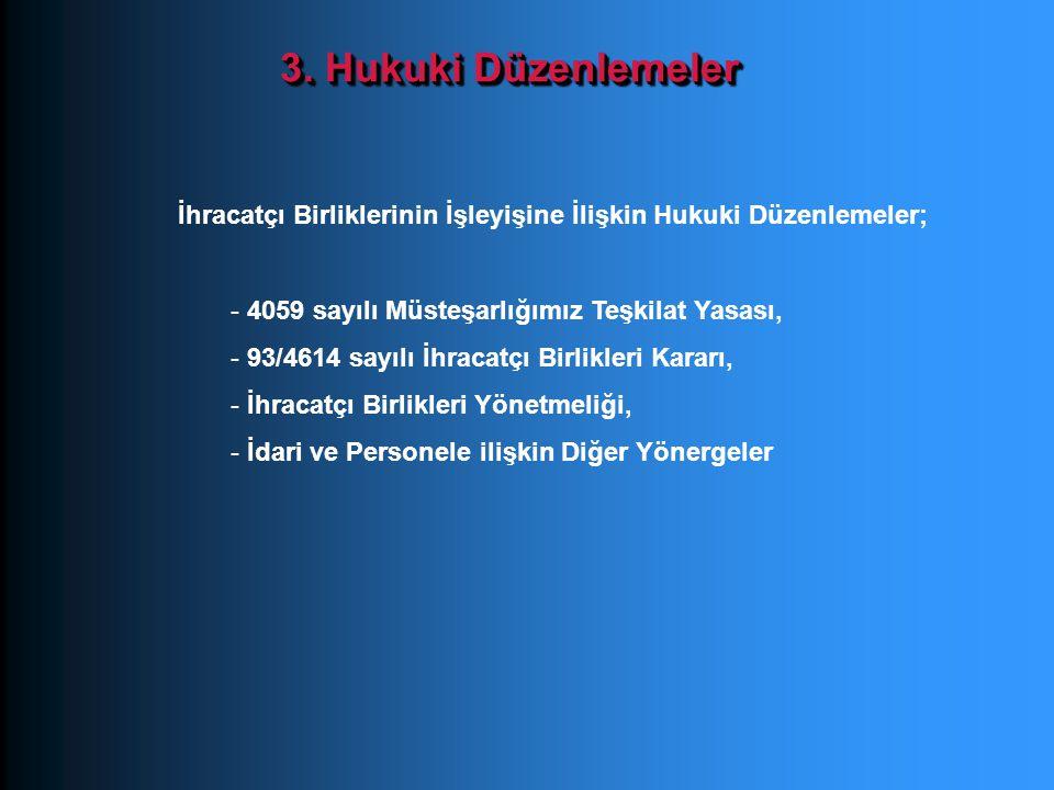 3. Hukuki Düzenlemeler İhracatçı Birliklerinin İşleyişine İlişkin Hukuki Düzenlemeler; - 4059 sayılı Müsteşarlığımız Teşkilat Yasası, - 93/4614 sayılı