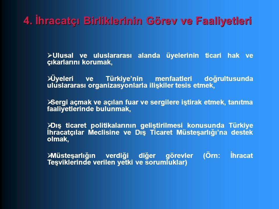  Ulusal ve uluslararası alanda üyelerinin ticari hak ve çıkarlarını korumak,  Üyeleri ve Türkiye'nin menfaatleri doğrultusunda uluslararası organiza