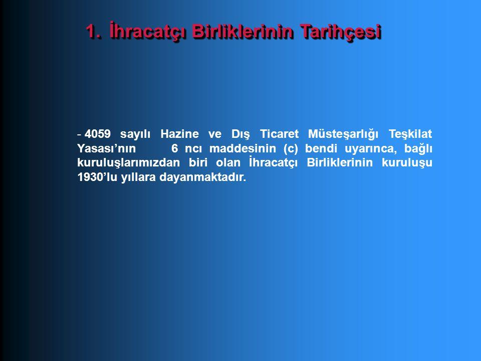 1.İhracatçı Birliklerinin Tarihçesi - 4059 sayılı Hazine ve Dış Ticaret Müsteşarlığı Teşkilat Yasası'nın 6 ncı maddesinin (c) bendi uyarınca, bağlı ku