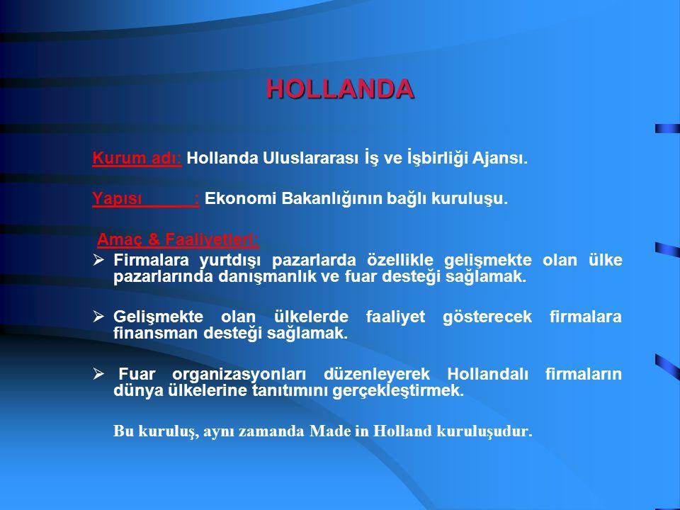 HOLLANDA Kurum adı: Hollanda Uluslararası İş ve İşbirliği Ajansı. Yapısı: Ekonomi Bakanlığının bağlı kuruluşu. Amaç & Faaliyetleri:  Firmalara yurtdı