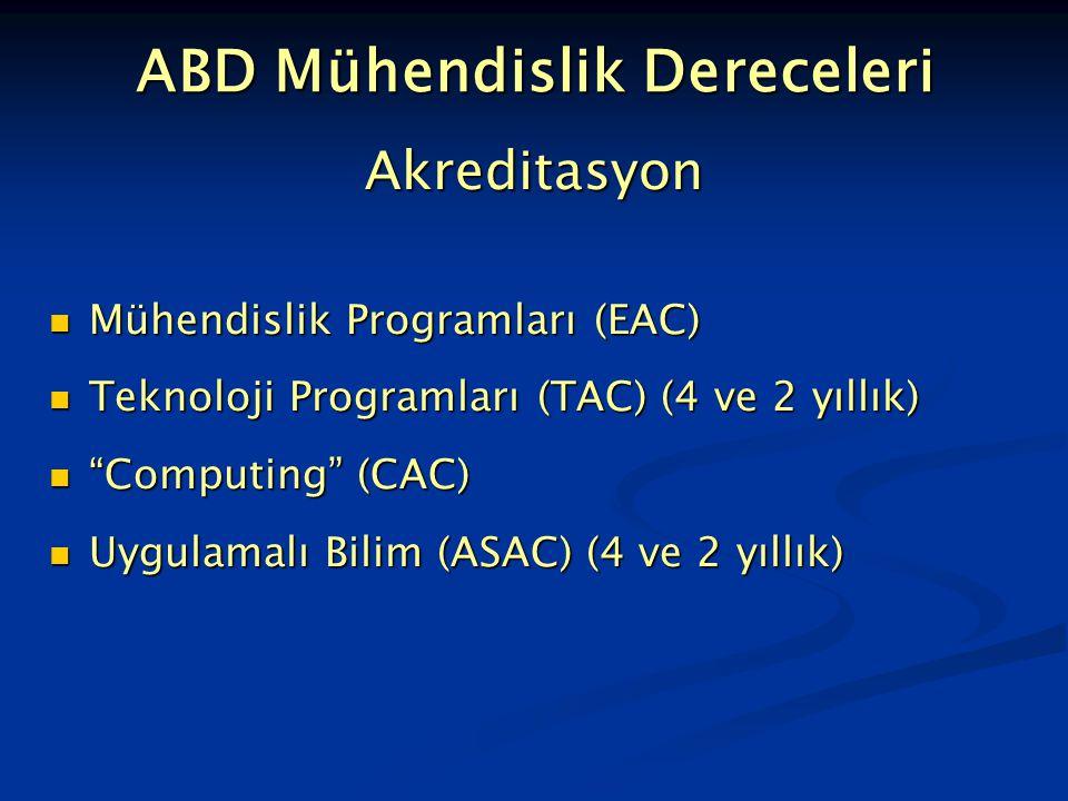 ABD Mühendislik Dereceleri Akreditasyon Mühendislik Programları (EAC) Mühendislik Programları (EAC) Teknoloji Programları (TAC) (4 ve 2 yıllık) Teknoloji Programları (TAC) (4 ve 2 yıllık) Computing (CAC) Computing (CAC) Uygulamalı Bilim (ASAC) (4 ve 2 yıllık) Uygulamalı Bilim (ASAC) (4 ve 2 yıllık)