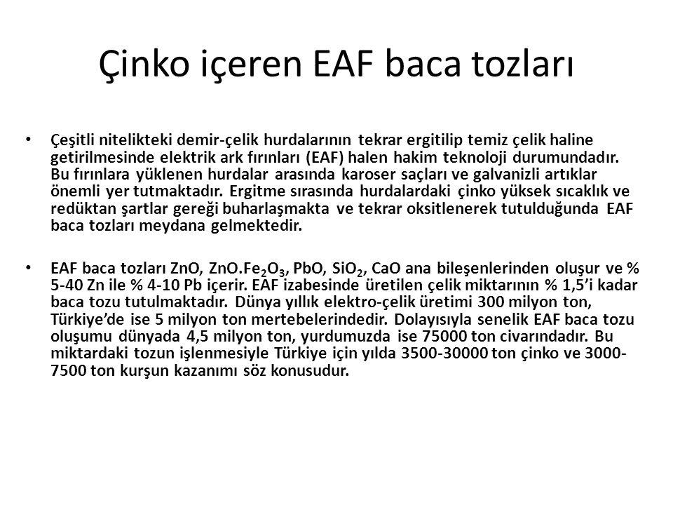 Çinko içeren EAF baca tozları Çeşitli nitelikteki demir-çelik hurdalarının tekrar ergitilip temiz çelik haline getirilmesinde elektrik ark fırınları (EAF) halen hakim teknoloji durumundadır.