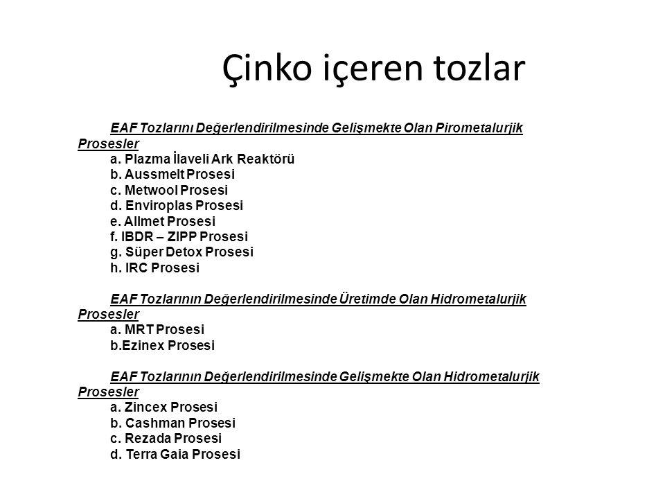Çinko içeren tozlar EAF Tozlarını Değerlendirilmesinde Gelişmekte Olan Pirometalurjik Prosesler a.