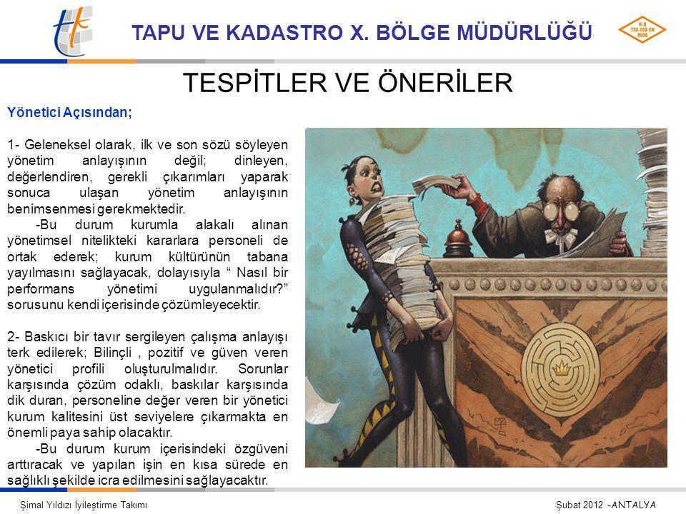 Şimal Yıldızı İyileştirme Takımı Şubat 2012 -ANTALYA TAPU VE KADASTRO X.