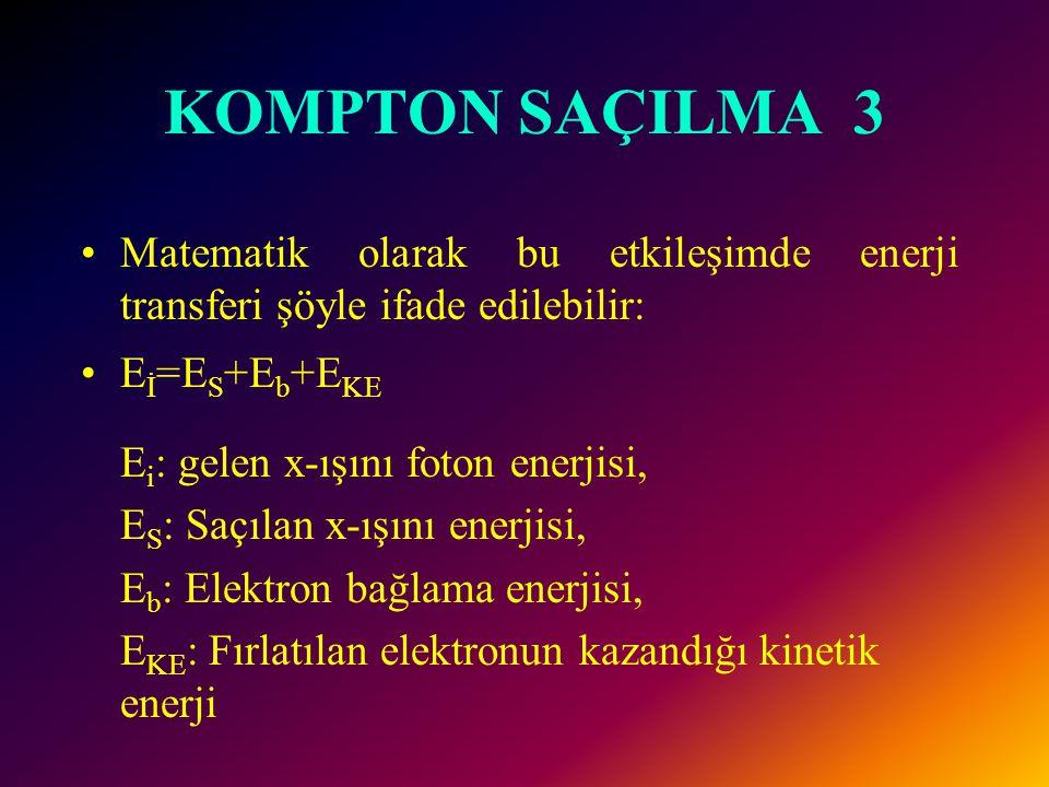 KOMPTON SAÇILMA 2 Elektronun boşalan yeri dış yörüngedeki bir başka elektron tarafından doldurulurken karakteristik radyasyon ortaya çıkar. Başlangıç