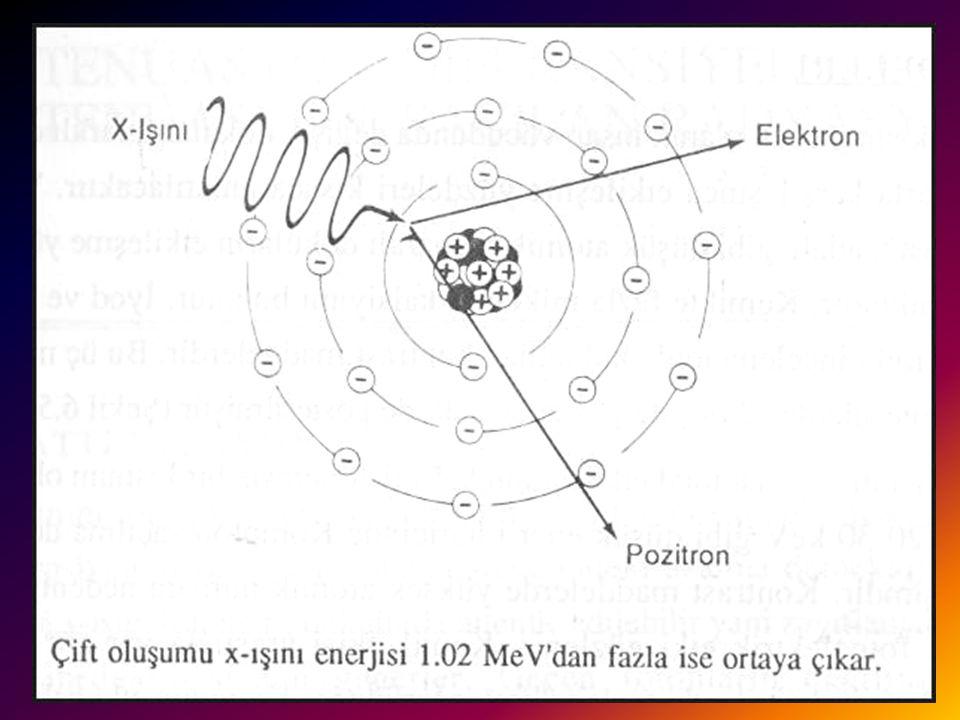 ÇİFT OLUŞUMU Diagnostik radyolojide önemi yoktur. Yüksek enerjili foton target nukleusu ile etkileşime girerek biri negatif diğeri pozitif iki elektro