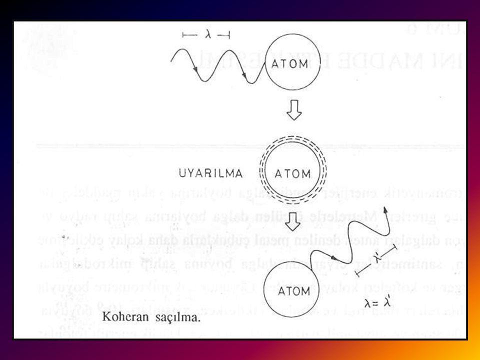 FOTOELEKTRİK ETKİ 2 Yörüngeden ayrılan elektron yüklü olduğu için kısa bir mesafe içinde absorbe edilir.