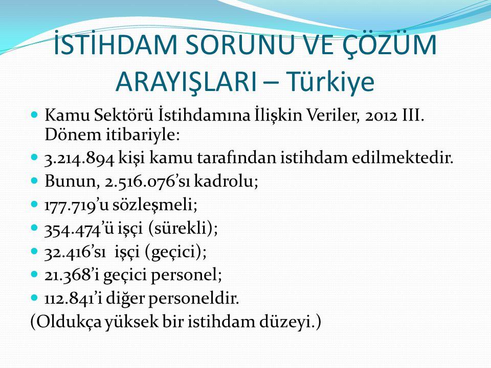 İSTİHDAM SORUNU VE ÇÖZÜM ARAYIŞLARI – Türkiye Kamu Sektörü İstihdamına İlişkin Veriler, 2012 III.