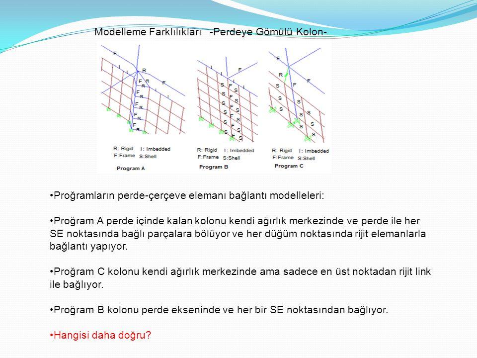 Proğramların perde-çerçeve elemanı bağlantı modelleleri: Proğram A perde içinde kalan kolonu kendi ağırlık merkezinde ve perde ile her SE noktasında b