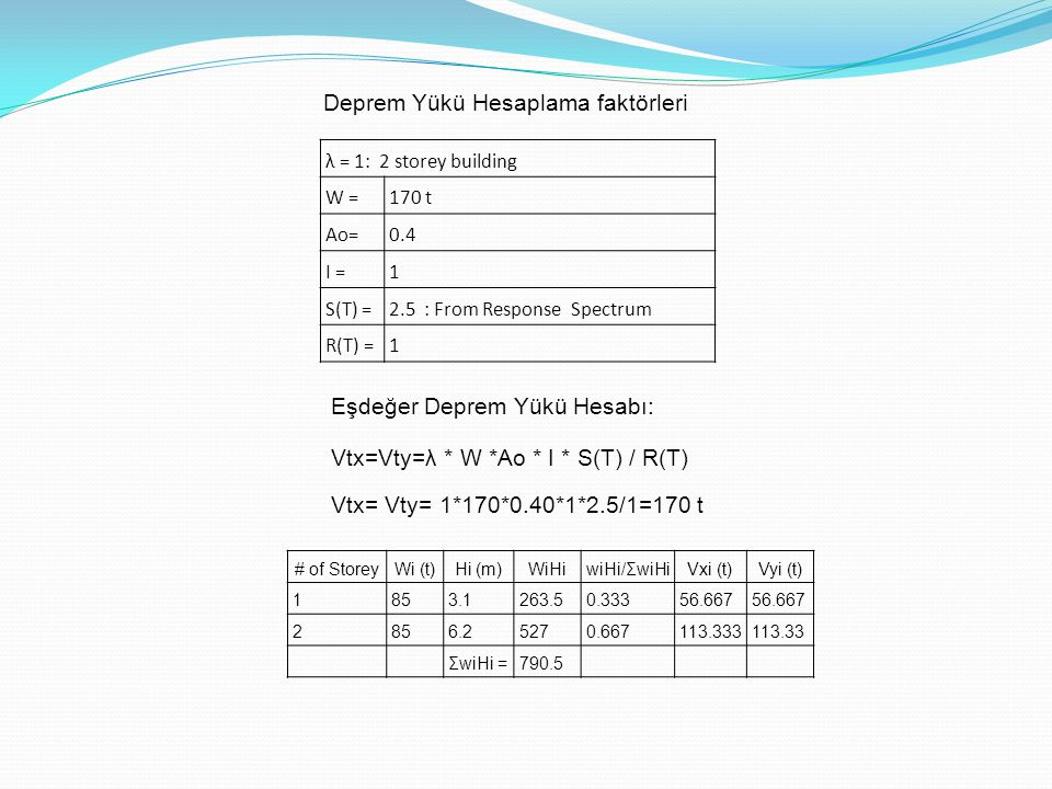 T (sn) Total Weight (t) Base Shear Proğram BX0.521704.98164.35 Y0.613 142.15 Proğram AX0.5061967.11158.95 Y0.631 132.24 Proğram CX0.5252403.45161.65 Y0.622 207.42 This StudyX0.5041927.97159.12 Y0.629 133.71 Storey heights for 1,2,3,4,5,6.