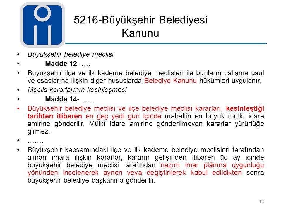 5216-Büyükşehir Belediyesi Kanunu Büyükşehir belediye meclisi Madde 12- …. Büyükşehir ilçe ve ilk kademe belediye meclisleri ile bunların çalışma usul