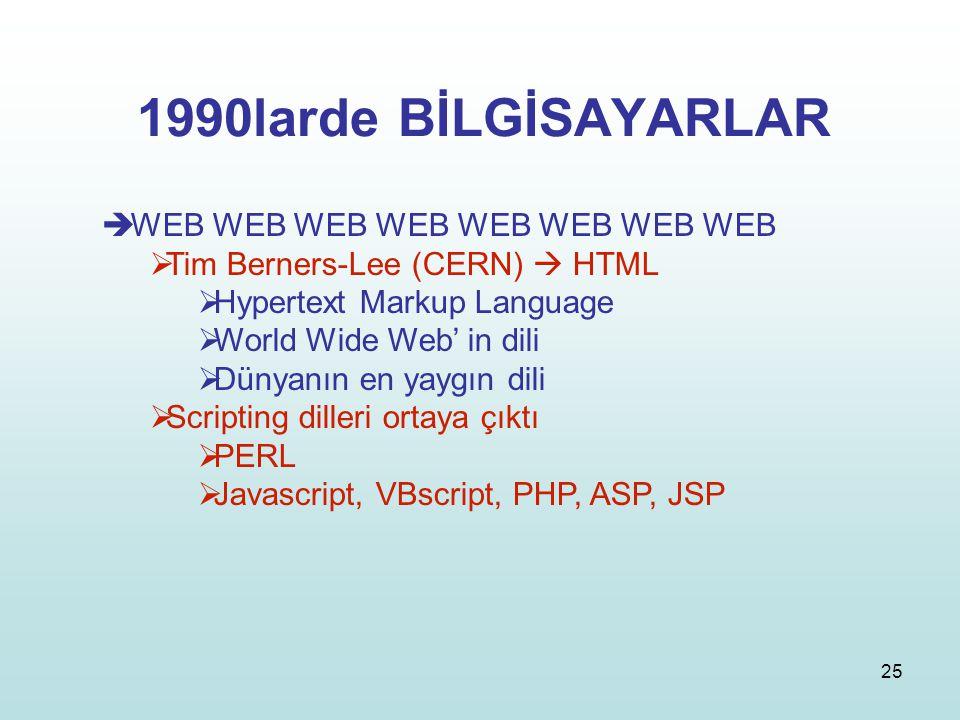 25 1990larde BİLGİSAYARLAR  WEB WEB WEB WEB WEB WEB WEB WEB  Tim Berners-Lee (CERN)  HTML  Hypertext Markup Language  World Wide Web' in dili  D