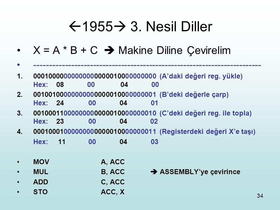 34  1955  3. Nesil Diller X = A * B + C  Makine Diline Çevirelim ------------------------------------------------------------------------- 1.000100