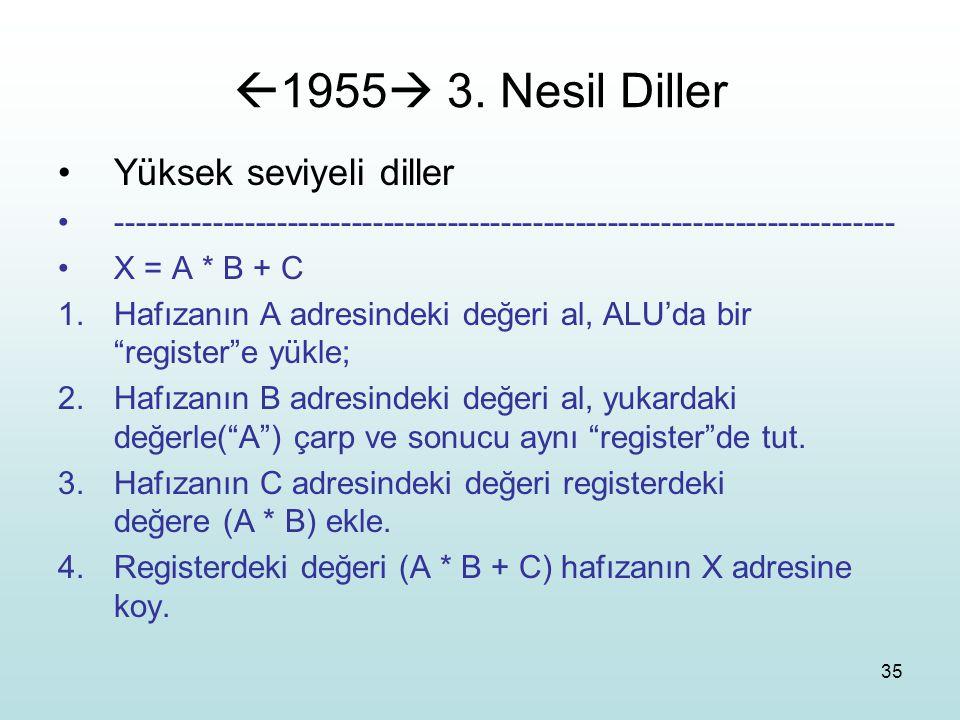 35  1955  3. Nesil Diller Yüksek seviyeli diller ------------------------------------------------------------------------- X = A * B + C 1.Hafızanın