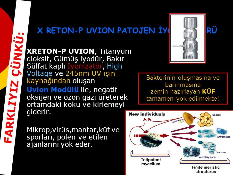 X RETON-P UVION PATOJEN İYONİZATÖRÜ XRETON-P UVION, Titanyum dioksit, Gümüş iyodür, Bakır Sülfat kaplı İyonizatör, High Voltage ve 245nm UV ışın kaynağından oluşan Uvion Modülü ile, negatif oksijen ve ozon gazı üreterek ortamdaki koku ve kirlemeyi giderir.