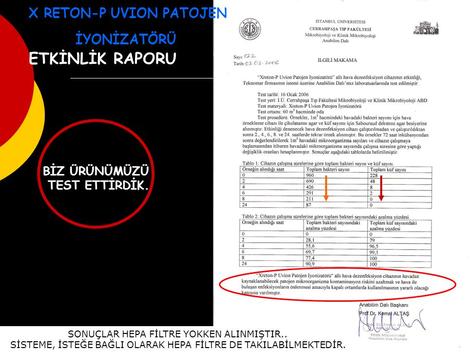X RETON-P UVION PATOJEN İYONİZATÖRÜ ETKİNLİK RAPORU BİZ ÜRÜNÜMÜZÜ TEST ETTİRDİK.
