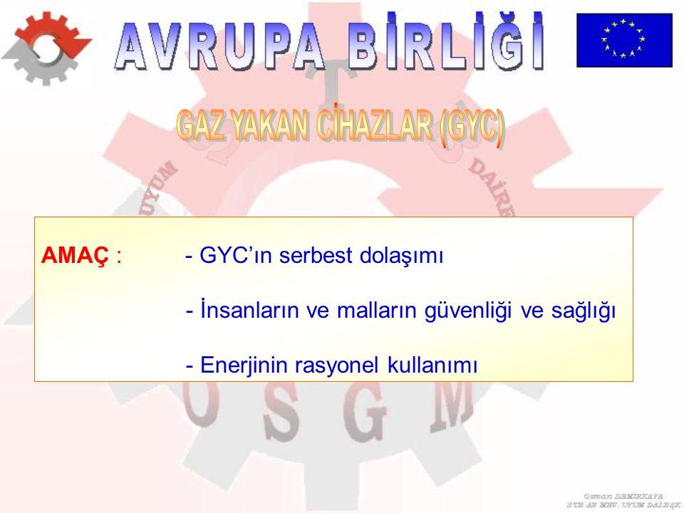 AMAÇ : - GYC'ın serbest dolaşımı - İnsanların ve malların güvenliği ve sağlığı - Enerjinin rasyonel kullanımı