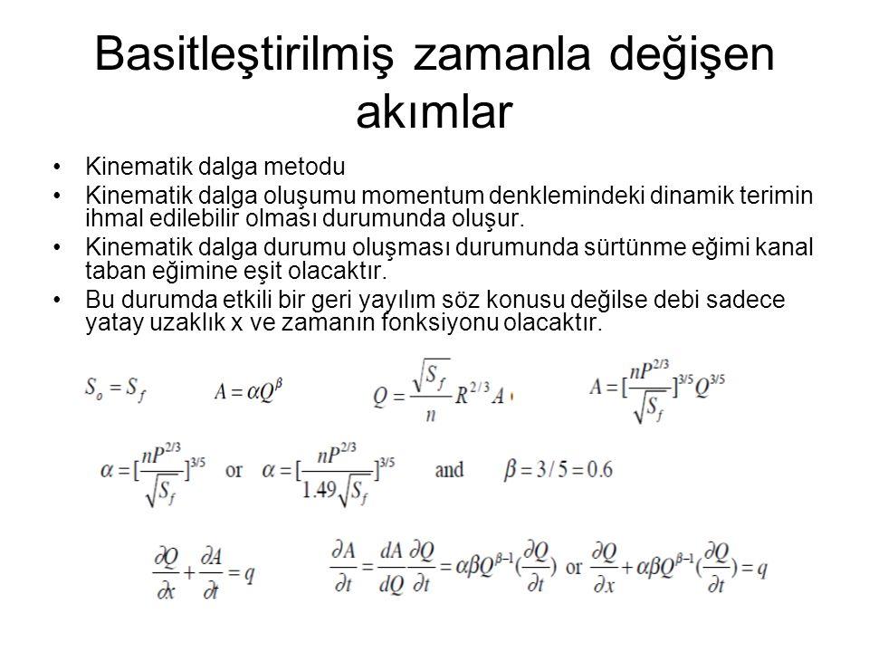 Basitleştirilmiş zamanla değişen akımlar Kinematik dalga metodu Kinematik dalga oluşumu momentum denklemindeki dinamik terimin ihmal edilebilir olması