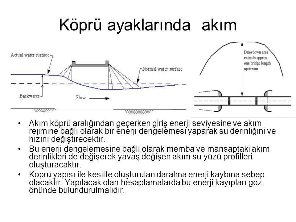 Köprü ayaklarında akım Akım köprü aralığından geçerken giriş enerji seviyesine ve akım rejimine bağlı olarak bir enerji dengelemesi yaparak su derinli