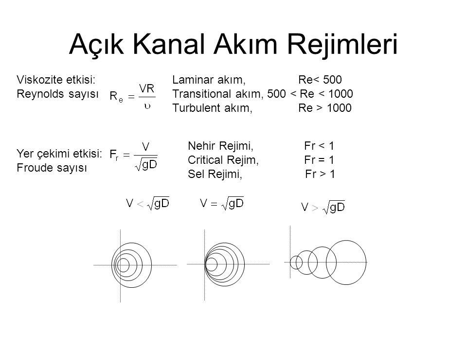 Açık Kanal Akım Rejimleri Viskozite etkisi: Reynolds sayısı Laminar akım, Re< 500 Transitional akım, 500 < Re < 1000 Turbulent akım, Re > 1000 Nehir R
