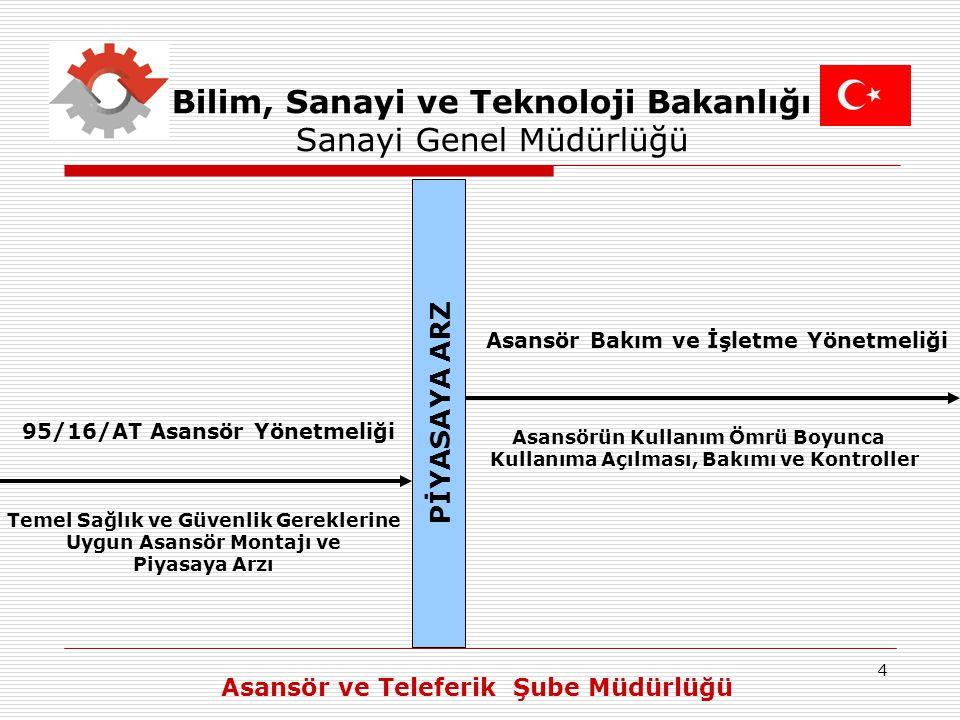 45 Bilim, Sanayi ve Teknoloji Bakanlığı Sanayi Genel Müdürlüğü A Tipi Muayene Kuruluşunun Görevlendirilmesi Nasıl Yapılır.