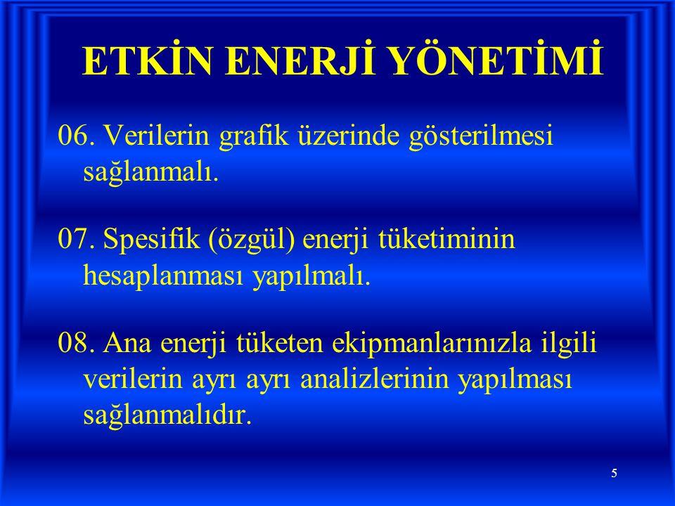 6 ETKİN ENERJİ YÖNETİMİ 09.