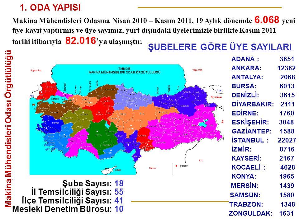 0 53 19 OCAK 2011 HRANT DİNK ANMASI