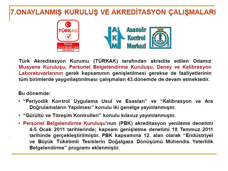 0 Türk Akreditasyon Kurumu (TÜRKAK) tarafından akredite edilen Odamız Muayene Kuruluşu, Personel Belgelendirme Kuruluşu, Deney ve Kalibrasyon Laboratu