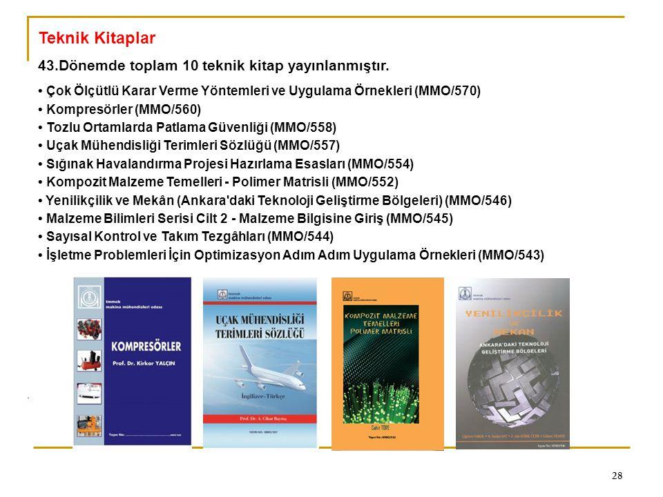 0 28 Teknik Kitaplar 43.Dönemde toplam 10 teknik kitap yayınlanmıştır. Çok Ölçütlü Karar Verme Yöntemleri ve Uygulama Örnekleri (MMO/570) Kompresörler