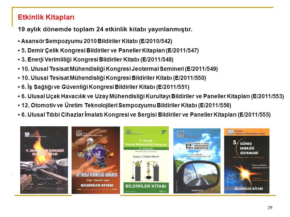 0 29 Etkinlik Kitapları 19 aylık dönemde toplam 24 etkinlik kitabı yayınlanmıştır. Asansör Sempozyumu 2010 Bildiriler Kitabı (E/2010/542) 5. Demir Çel
