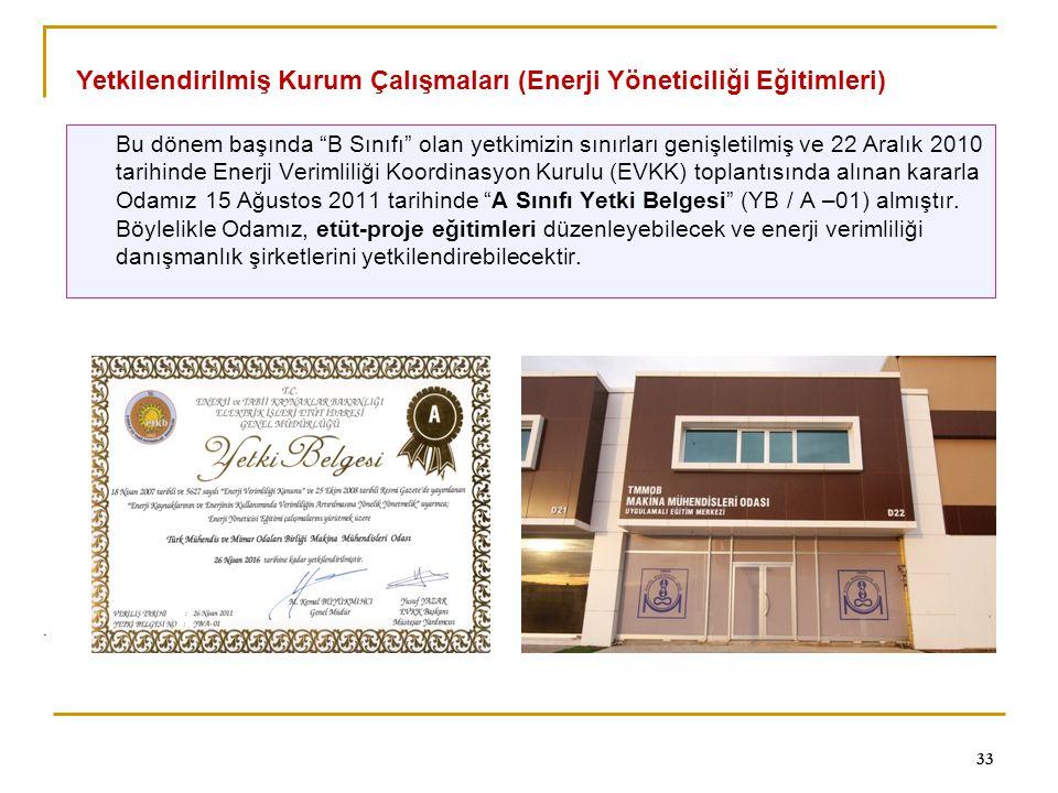 """0 Bu dönem başında """"B Sınıfı"""" olan yetkimizin sınırları genişletilmiş ve 22 Aralık 2010 tarihinde Enerji Verimliliği Koordinasyon Kurulu (EVKK) toplan"""