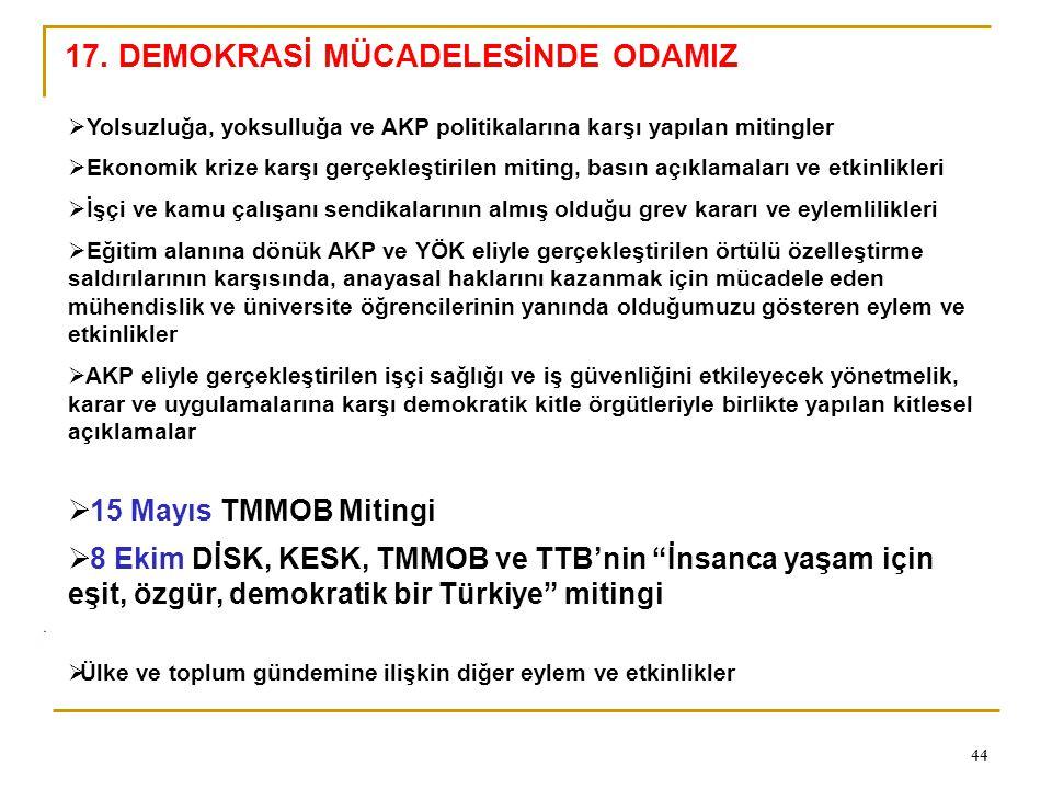 0 44  Yolsuzluğa, yoksulluğa ve AKP politikalarına karşı yapılan mitingler  Ekonomik krize karşı gerçekleştirilen miting, basın açıklamaları ve etki
